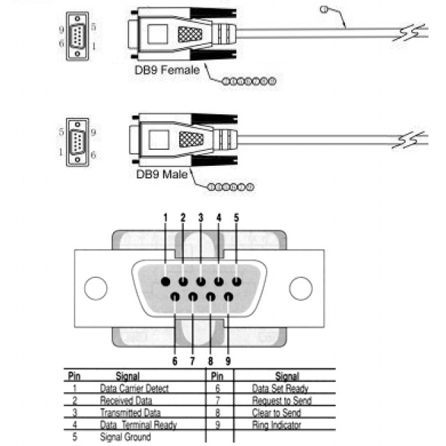 rs232 cable wiring pictures to pin on pinterest