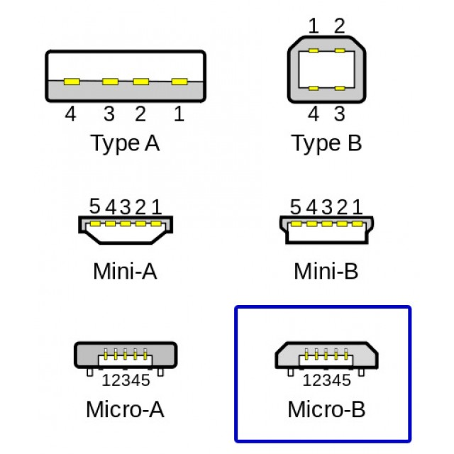 Usb To Db9 Pinout Diagram Free Image About on wiring diagram xlr connector