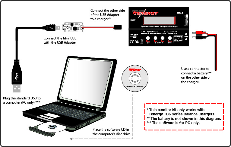 Tenergy TB6B Balance Charger Connection to the PC.