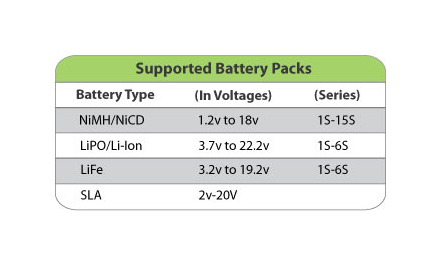 Tenergy TB6B Balance Charger Batteries Chart.