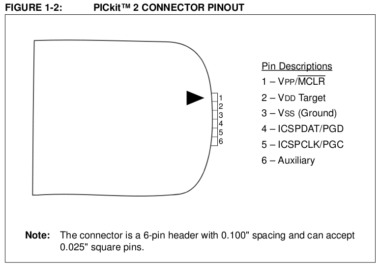 PICKit2 Connector Pinout.