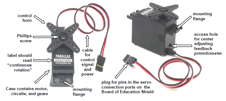 Continuous Rotation Servo Labeled.