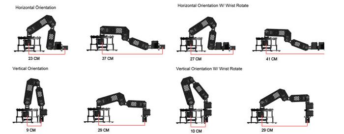 Widowx Robot Arm Kit Mark Ii
